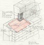 Building Design Consultant Boston, MA